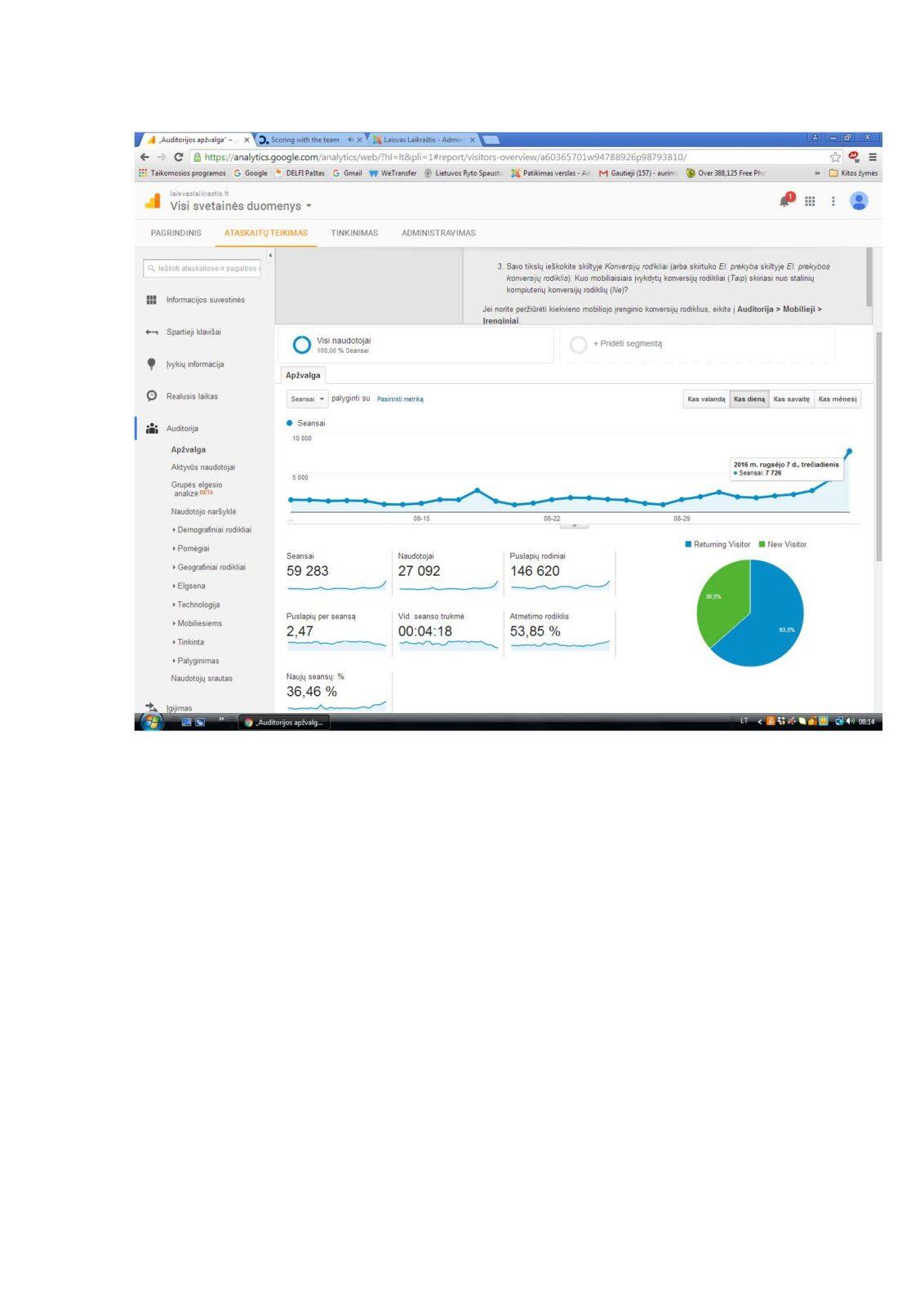 Rugsėjo 7 d. www.laisvaslaikrastis.lt skaitė 7729 unikalūs vartotojai