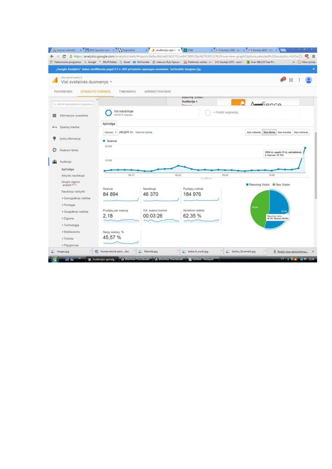 www.laisvaslaikrastis.lt spalio 11 d. skaitė 17 713 žmonių