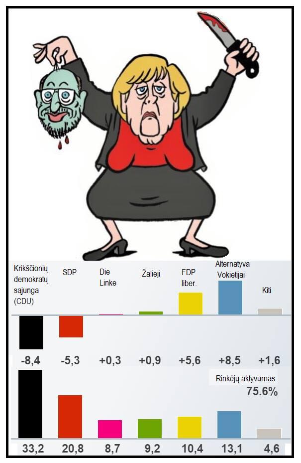 Rinkimus Vokietijoje laimėjo nauja antiimigracinė partija