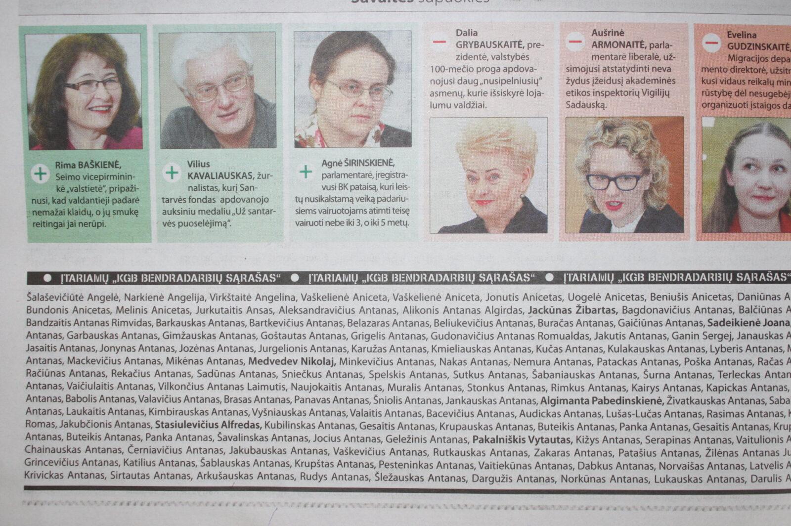 """Tomkaus sąrašas"": Lietuvą valdo KGB"