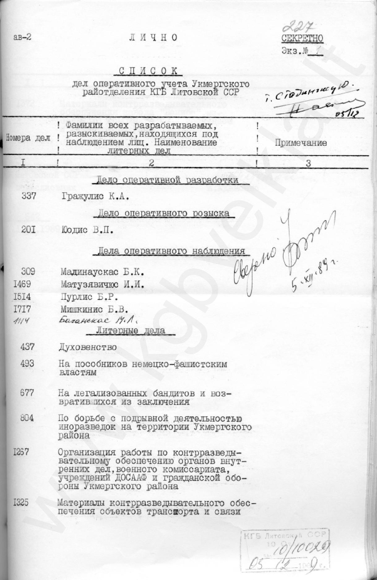 Raudonasis maras. Iš Igno Adamonio, KGB Ukmergės skyriaus vado, vadžias perėmė jo atžala – teisėjas R.Adamonis