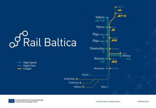 """Ekspertas: iš Baltijos gali būti atimtos ES subsidijos dėl aferos su """"Rail Baltica"""""""