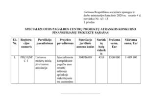 Netvirtas moterų teises už 1,5 mln. eurų įtvirtins Lietuvos moterų teisių įtvirtinimo asociacija