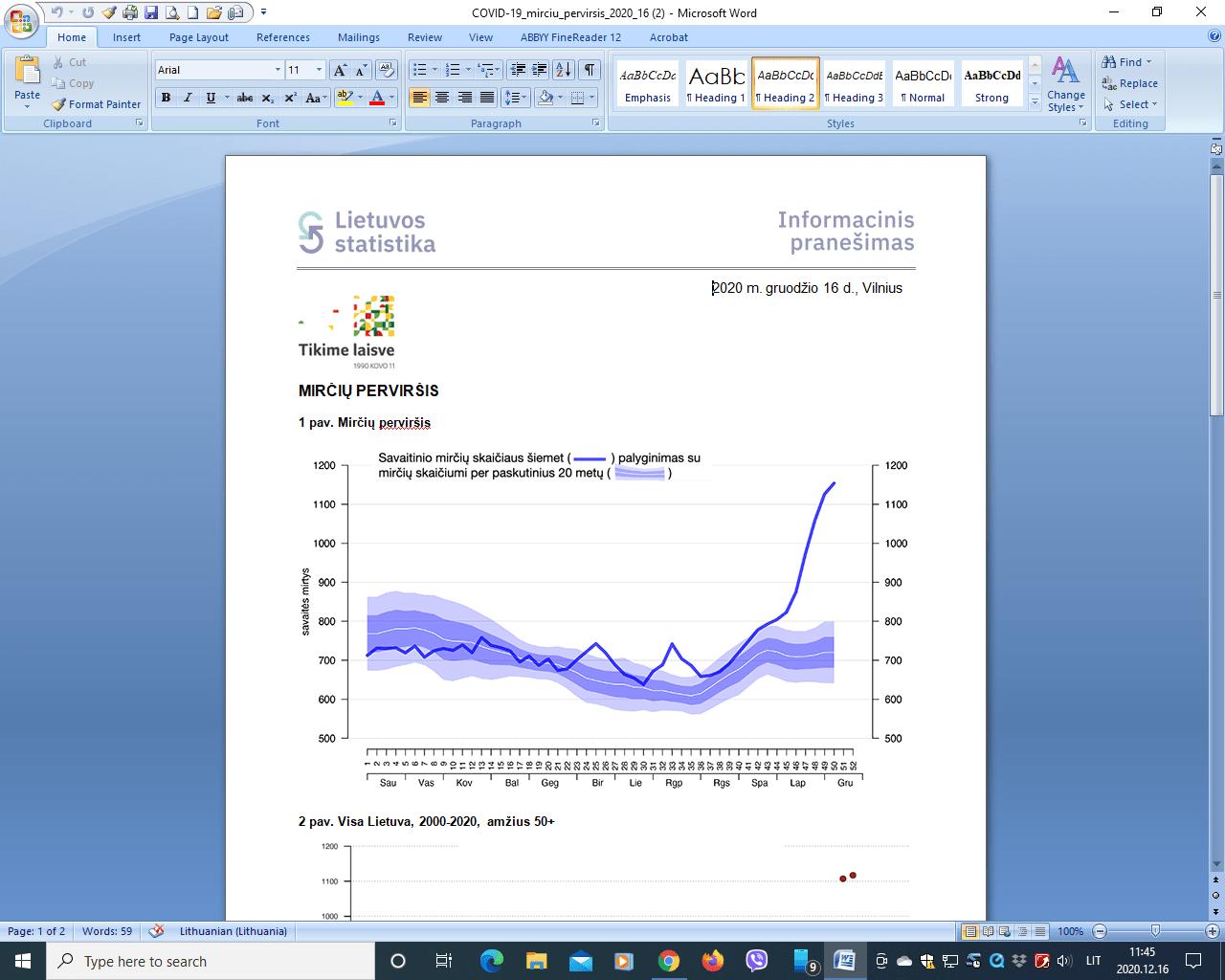Statistika fiksuoja Lietuvos gyventojų masinį fizinį naikinimą